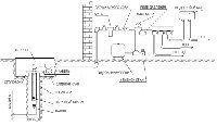 Разработка схем водопровода в Калуге